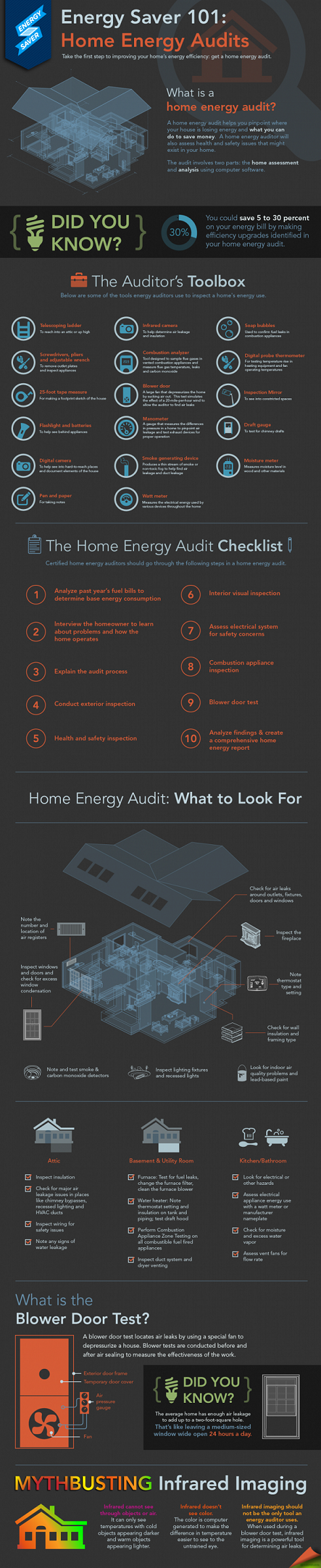 homeEnergyAudits_MG0813-01 (1)